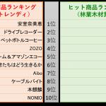 2018年林業・木材業界ヒット商品ランキング!【古川ちいきの総研 選定】